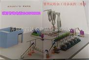 河南省自动化红薯淀粉生产设备